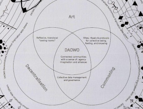The DAOWO Open Score for Artworld Commoning